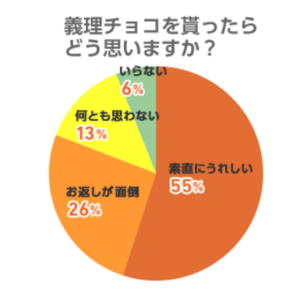 %e7%be%a9%e7%90%86%e3%83%81%e3%83%a7%e3%82%b3%e3%82%a2%e3%83%b3%e3%82%b1%e3%83%bc%e3%83%88